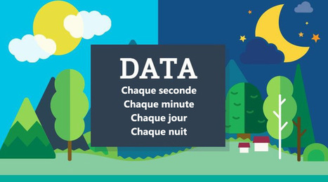 [Infographie] Ce qui se passe sur Internet en 1 minute  | Social Media Curation par Mon Habitat Web | Scoop.it