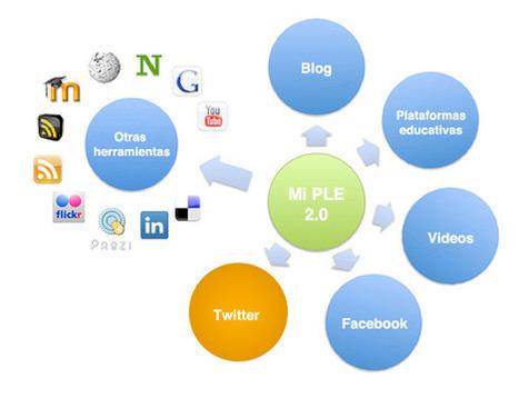 Propuesta para generar y enriquecer el propio PLE (recomendaciones sobre twitter) | Tic, Tac... y un poquito más | Scoop.it