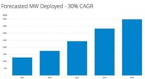 Large scale solar near parity in world's three biggest markets   Community Solar Power Australia   Scoop.it