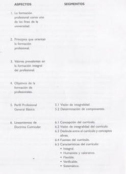 Formacion profesional marco doctrinario | Gestión Curricular | Scoop.it