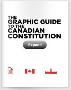 Sci Tech Watch: The Canadian Constitution Visualized   Realm of Sport Facility Management   Scoop.it