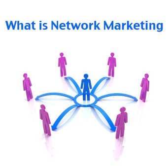What is Network Marketing and How You Can Make Money From It | | MLMBusinessTips | Scoop.it