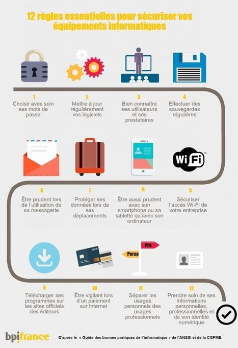 TPE-PME : 12 règles pour sécuriser vos équipements informatiques | Optimisez votre activité grâce à l'informatique | Scoop.it