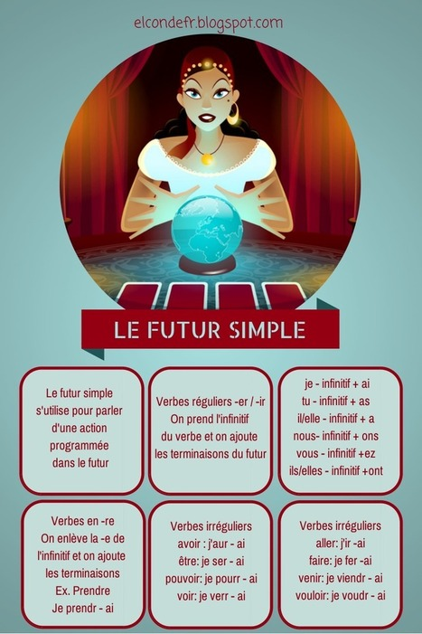 Le futur simple | Remue-méninges FLE | Scoop.it
