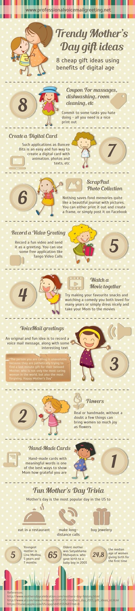 Trendy (But Memorable) Mother's Day Gift Ideas 2016 | All Infographics | Scoop.it