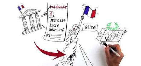 REGARDS SUR LE NUMERIQUE | #FUN : la France lance son Université numérique | apprendre | Scoop.it