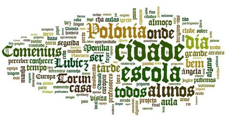 52 Interesting Ways to use Wordle in the Classroom | Tools for  Teaching | Scoop.it