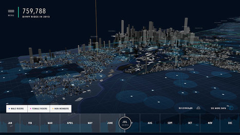 Using Big Data to Design Smarter Cities | visual data | Scoop.it