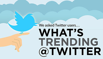 How Are People Using Twitter? [INFOGRAPHIC] | Digital Marketing & Communications | Scoop.it