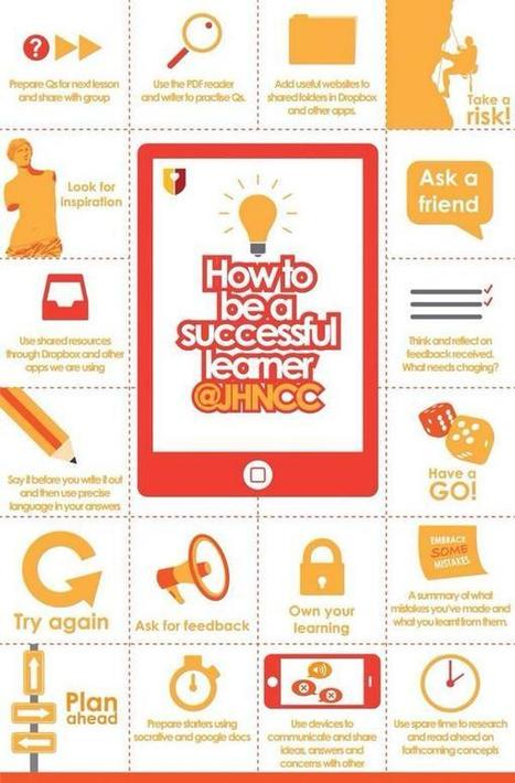 (22) Twitter | Library learning centre builds lifelong learners. | Scoop.it