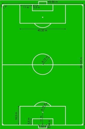 Medidas oficiales de un campo o cancha de fútbol | la arquitectura en los estadios | Scoop.it