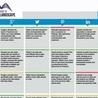 Pharma Data and Multichannel Marketing