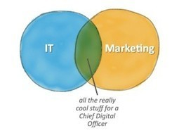 The Social-Shake-Up: A New Breed of Marketer is Coming | Social Business Influencers | Scoop.it