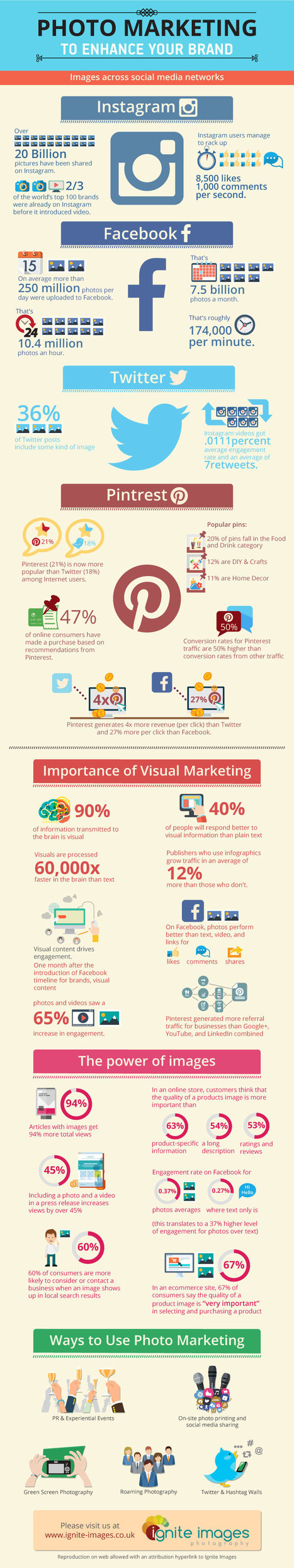 Infographic: How People React to Visual Marketing | Everything Marketing You Can Think Of | Scoop.it