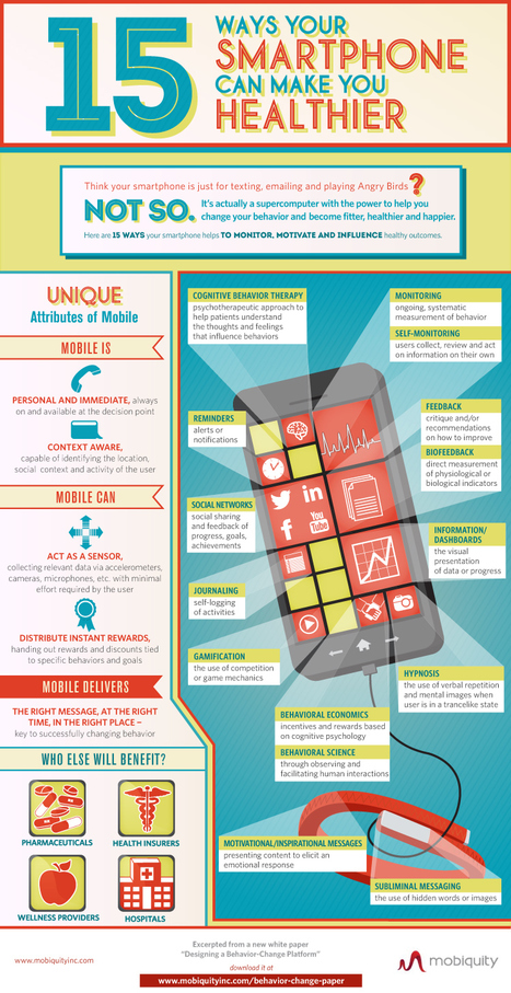 15 Ways Your Smartphone Can Make You Healthier | Mobiquity | Mobile Tech and Psychology | Scoop.it