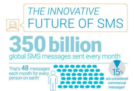 Le SMS marketing a encore de (très) beaux jours devant lui | Animation Numérique de Territoire | Scoop.it