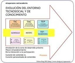 Tep-learning, la excelencia que no puede ser masiva | E-Learning y Cybercultura | Scoop.it