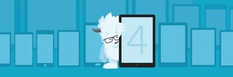Tutoriel HTML-CSS : Foundation 4 | Design émoi | Scoop.it
