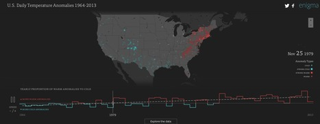 Visualizing temperature anomalies 1964-2013 | Journalisme graphique | Scoop.it