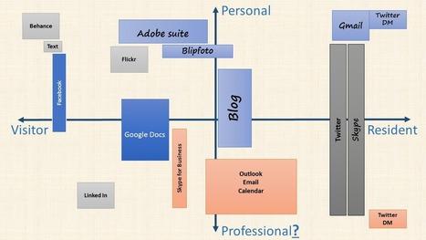 Social media, digital presence and hen harriers | Digital Literacy - Education | Scoop.it