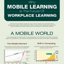 Why Mobile Learning Is The Future Of Workplace Learning | Visual.ly | Mobile (Post-PC) in Higher Education | Scoop.it