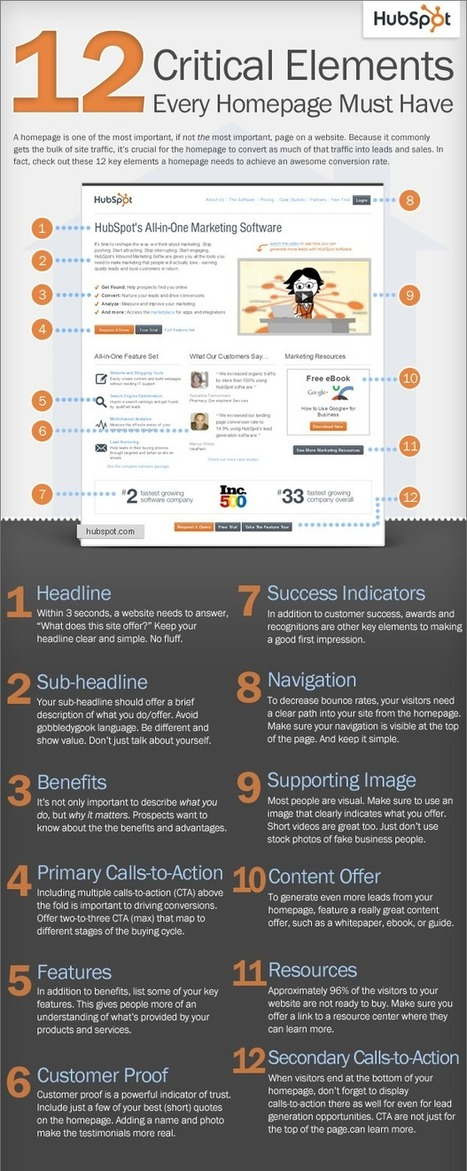 13 Elements Your Homepage Must Have | Local Marketing for Small Businesses | Scoop.it