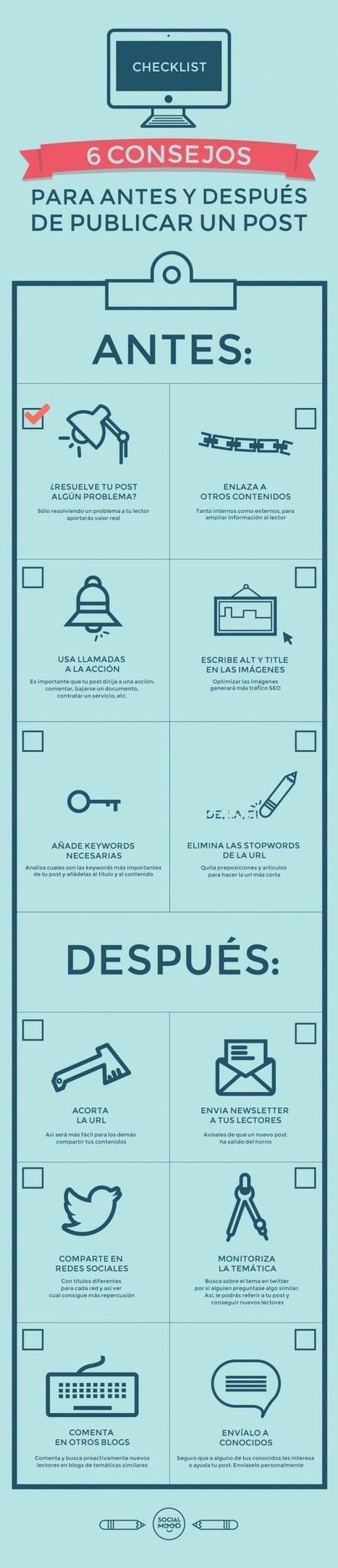 6 consejos para antes y después de publicar un post - 40deFiebre | Twitter, Facebook y Redes sociales | Scoop.it