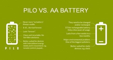 Pilo, la pile qui se recharge en la secouant 3 secondes   Technologie Au Quotidien   Scoop.it