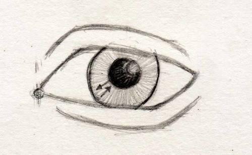 Allodessin comment dessiner des yeux dessin d 39 anatomie - Dessin oeil facile ...