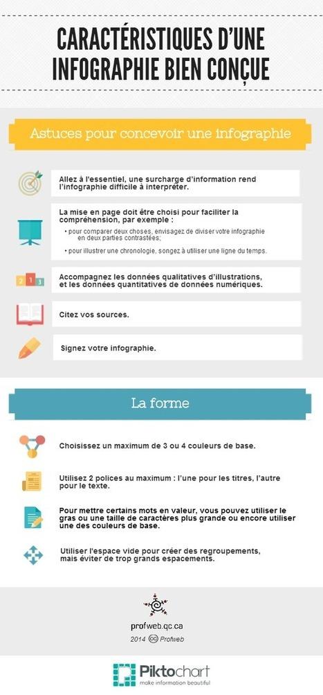 Créer et utiliser des infographies   Publications | Profweb | Collection d'outils : Web 2.0, libres, gratuits et autres... | Scoop.it