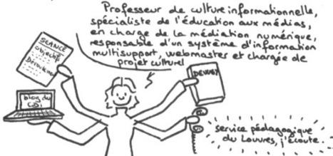 Et vous, quel prof-doc êtes-vous ? - ProProfs | capes de doc | Scoop.it
