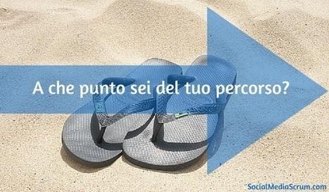 Sole, sabbia e afa sui tuoi prossimi traguardi - Social Media Scrum | Social Media Consultant 2012 | Scoop.it