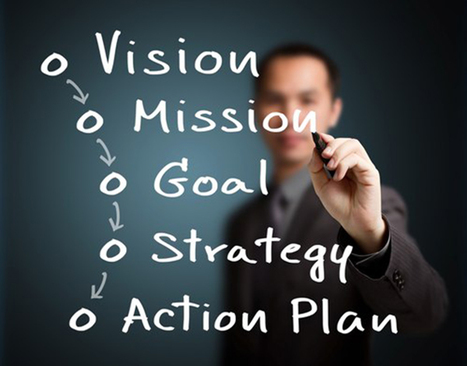 Without A Strategy, There Is No ROI | Social Mind | Scoop.it