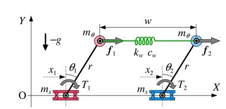 The Complex Mathematics of Robot Wrestling - Technology Review | Teaching and Learning of Mathematics | Scoop.it