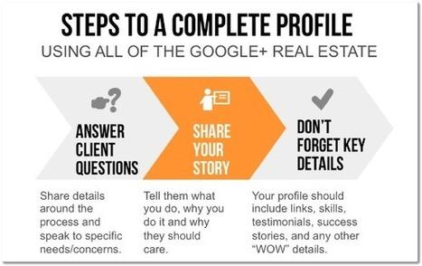 How to Use Google Plus to Generate Massive Exposure | small biz inbound marketing | Scoop.it