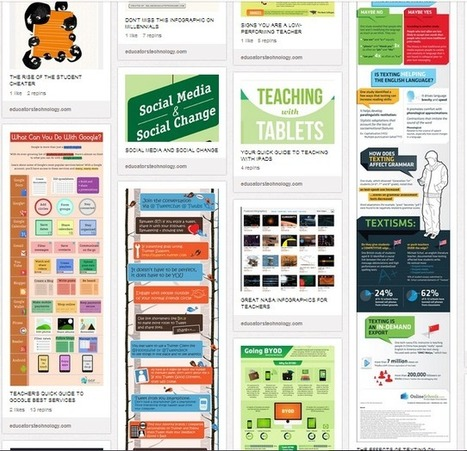 60+ Great Educational Infographics for your Clasroom | E D [ I T ] | Scoop.it