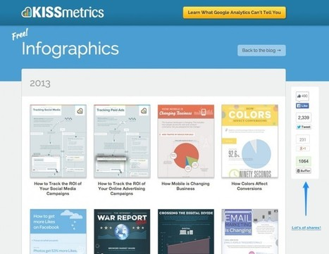 10 Stunning Examples Of Visual Content Marketing | Digital Content Marketing | Scoop.it