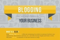 List of the top 5 Most Popular Blogging Platforms - BrandonGaille.com | Social Media Marketing | Scoop.it