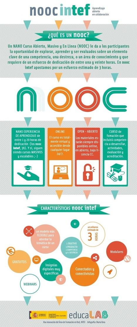 ¿Qué es un NOOC? – Educación y Cultura AZ | Educación a Distancia y TIC | Scoop.it
