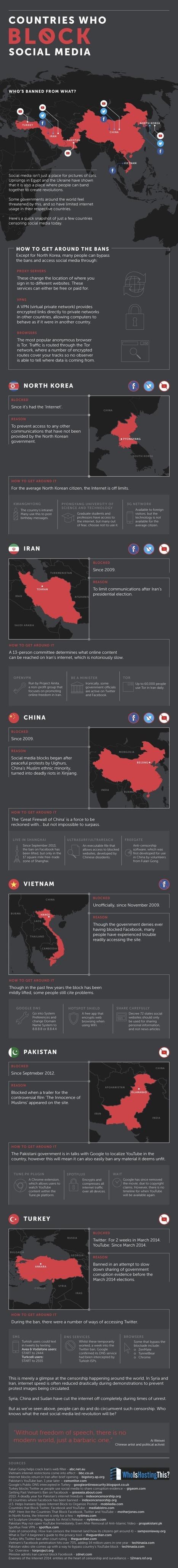 Infographie : Ces pays qui bloquent l'accès aux réseaux sociaux | Luxury Cömārk | Scoop.it