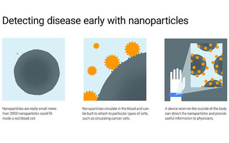 Google developing pill that can detect cancer - Telegraph | Biotech in the world | Scoop.it