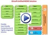 HR Management System | Human Resource System | Scoop.it
