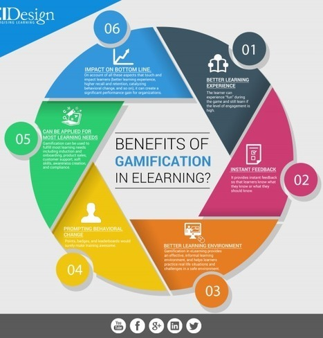 Gamification Infographics - eLearning Infographics | Desarrollo del talento humano | Scoop.it
