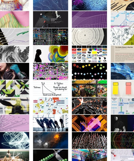 Eyeo Festival 2014 | Converge to Inspire | JUNE 10-13 | Innovation | Scoop.it