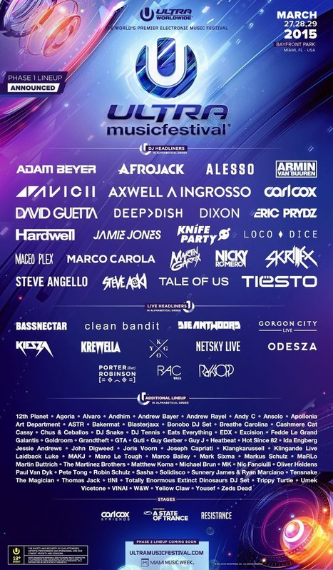 Ultra Music Festival announces Phase 1 of 2015 lineup | DJing | Scoop.it