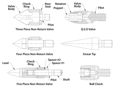 (EN) Feed Screw and Non Return Valve Terms Glossary | terminología | terminology | Scoop.it