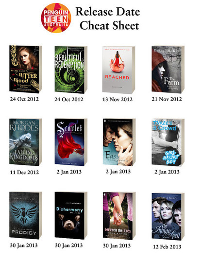 PTA New Release Cheat Sheet | Penguin Teen Australia | Y.A. Australian Books for Boys | Scoop.it