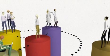 Proyecto INCA, hacia la planificación proactiva de cuidados | Social Media, TIC y Salud | Scoop.it
