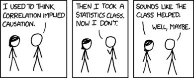 xkcd: Correlation | Philosophy and Complexity | Scoop.it