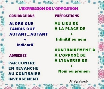L'expression de l'Opposition | FLE | Scoop.it